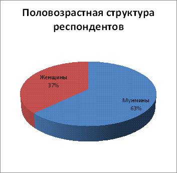 diagramma.jpg